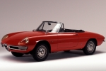 Alfa Romeo SPIDER (115) Anti-Fog Cloth